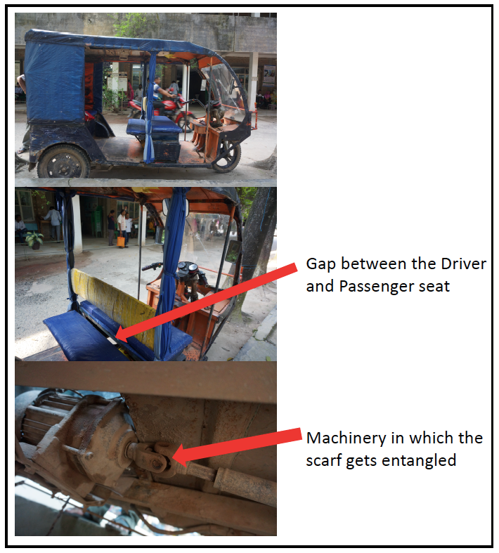 Explanation of Easy Bike and Machineries Causing the Strangulation